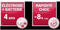 DEFME - Nos packs : défibrillateur HeartSine / caractéristiques : éléctrode et rapidité